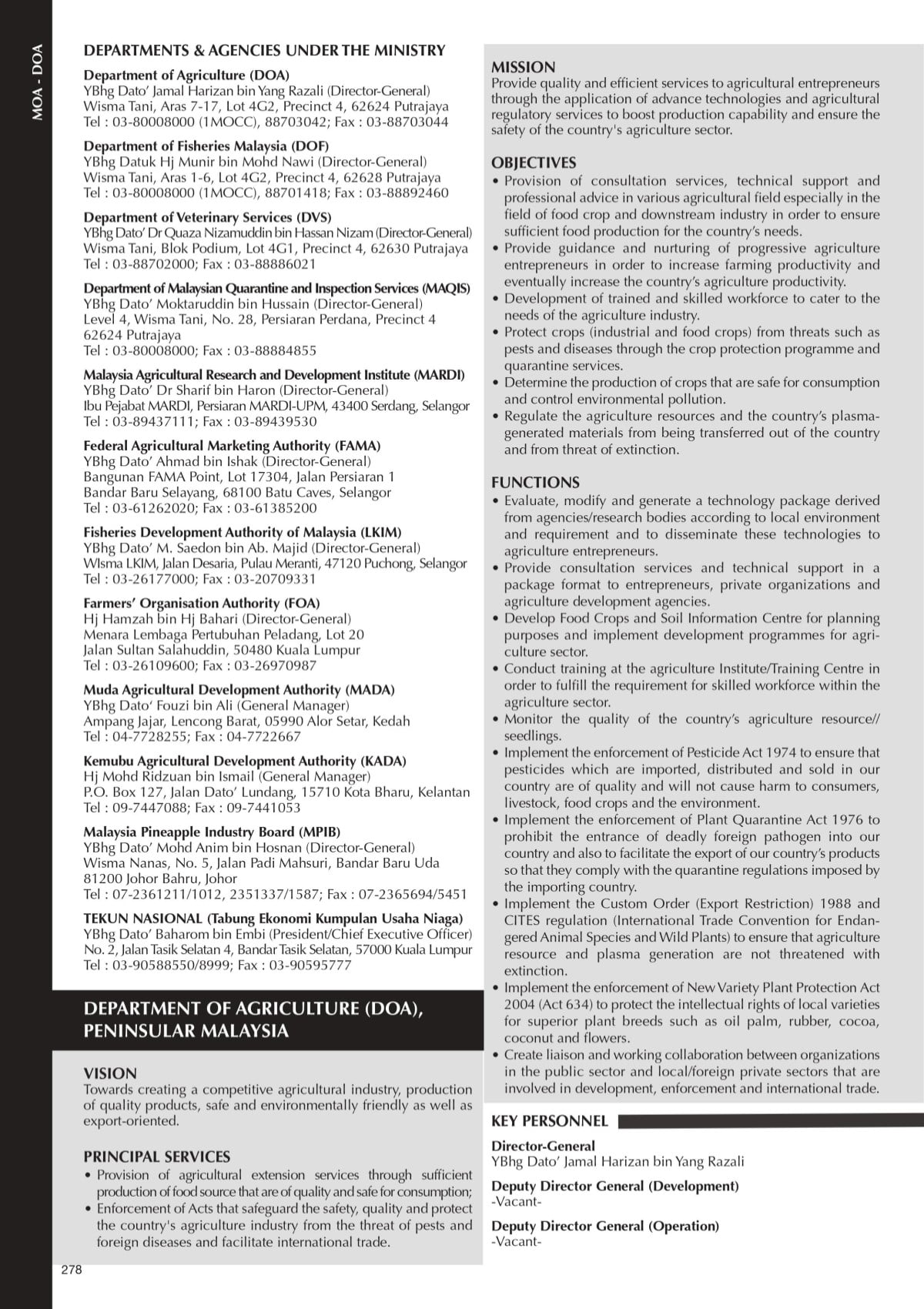 Ministry of Agriculture and Agro-based Industry (MOA) Contact List in full